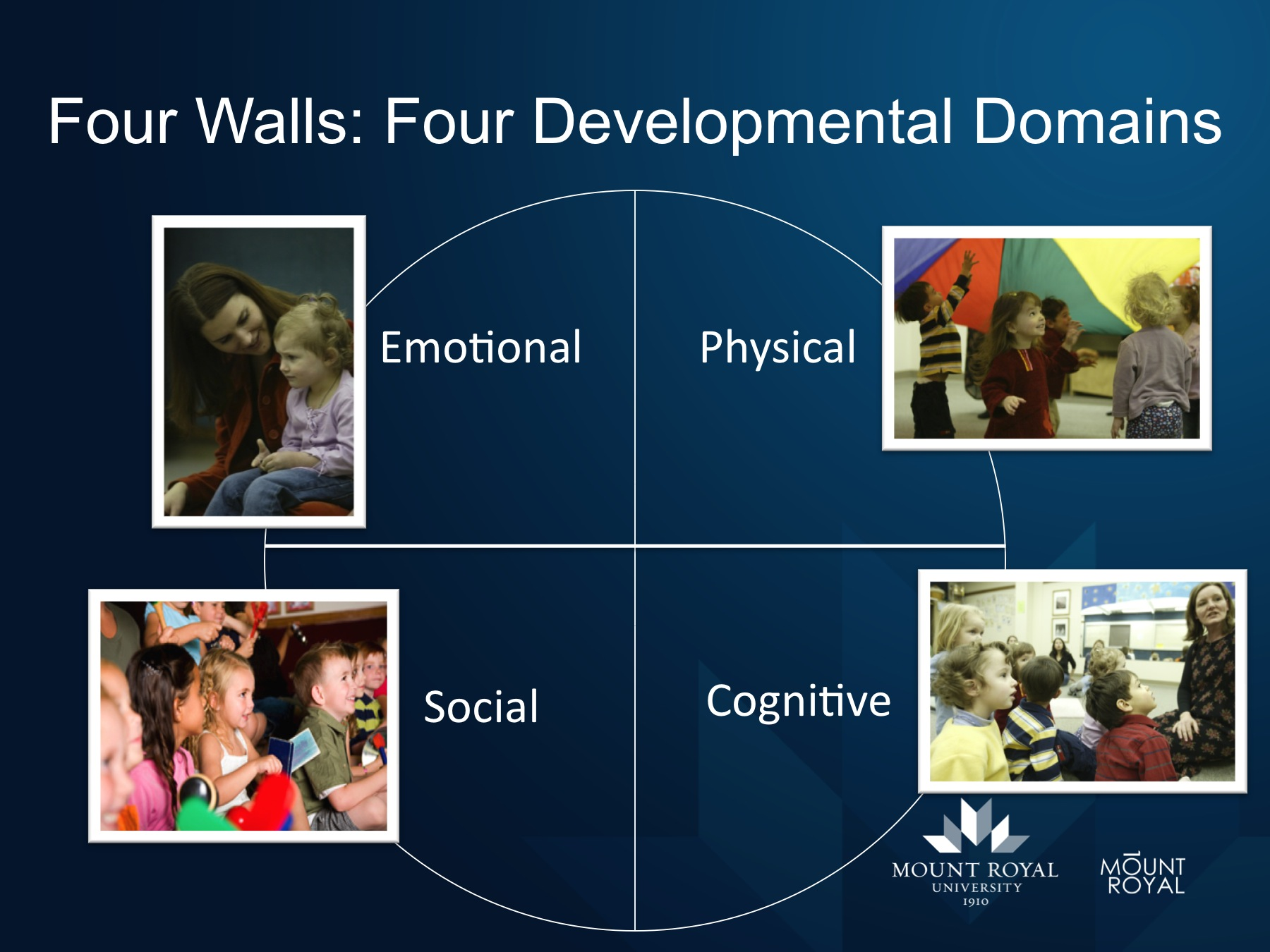 Yiqin Xu Child Psychology And Emotional Development