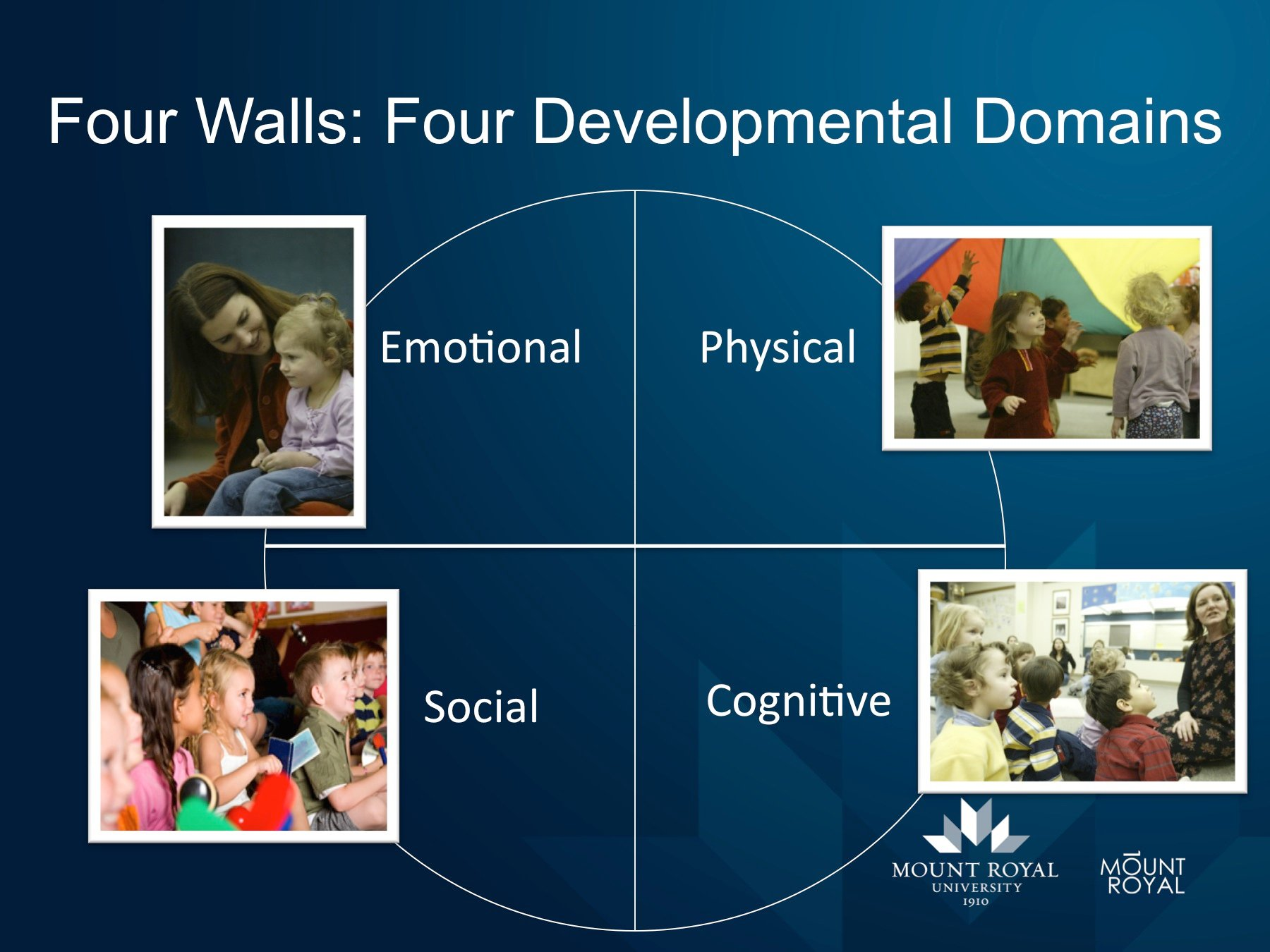 The social and emotional development of our youngest generation