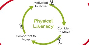 Active play experiences help young children develop physical literacy