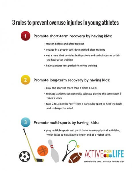 3 rules to prevent overuse injuries