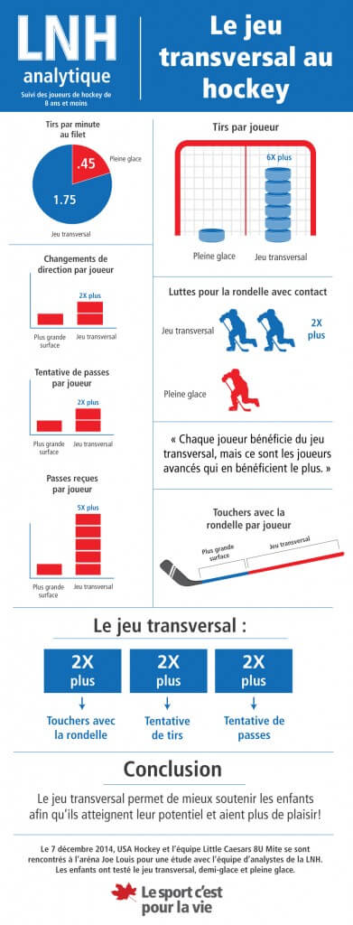 NHL-Analytics-Fr (2)