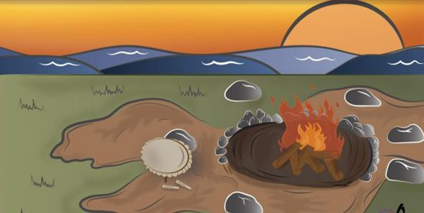 New community resource promotes Aboriginal physical literacy