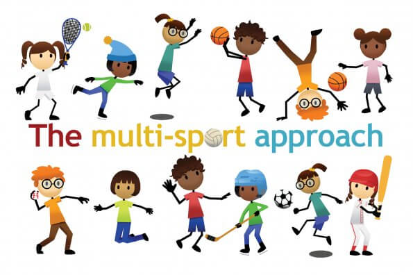 The multi-sport approach: Download and share our posters!