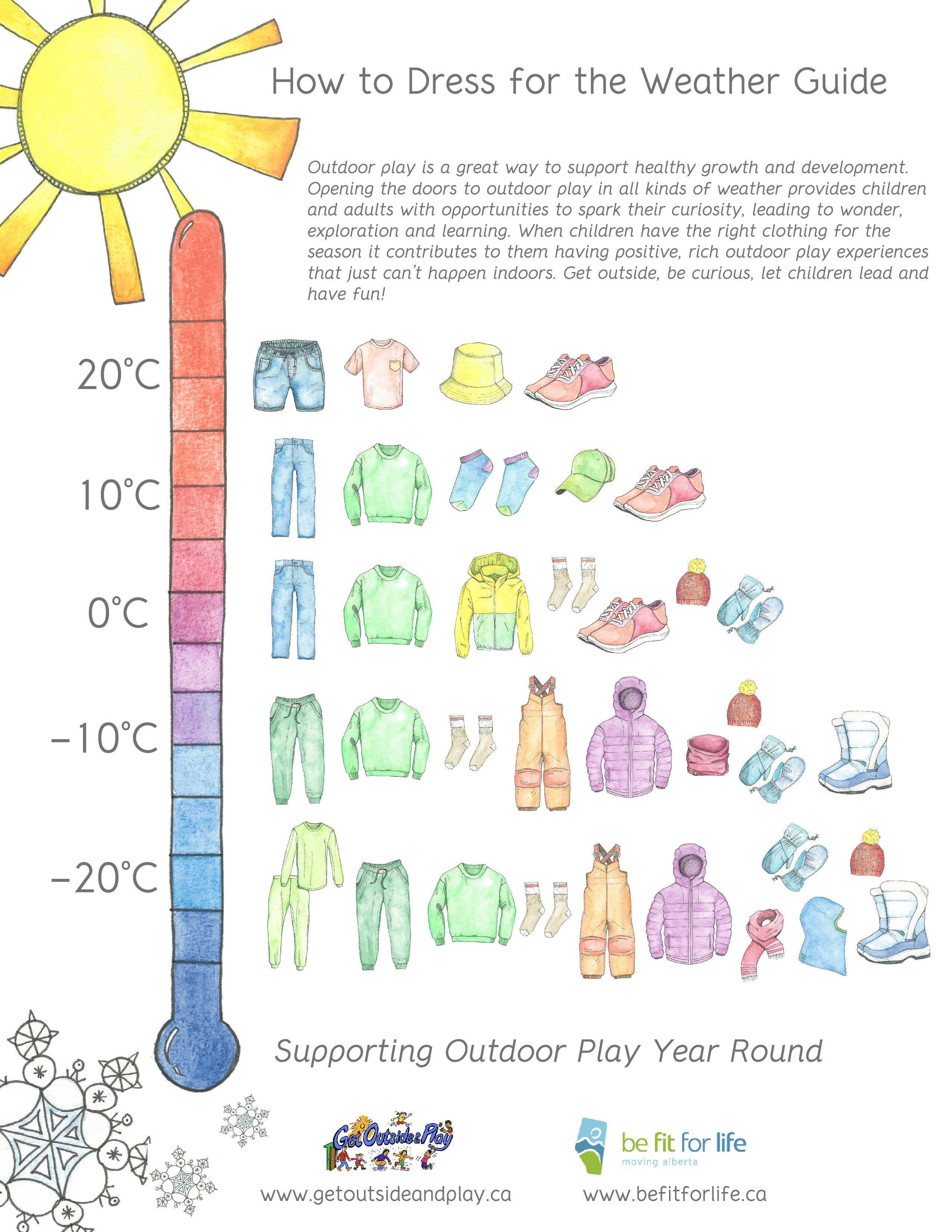 How to dress for the weather in every season - Active For Life