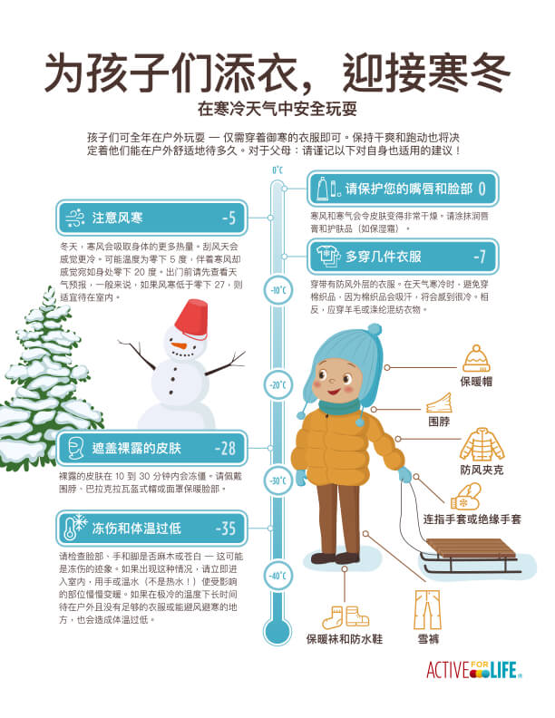 How to dress kids for winter poster
